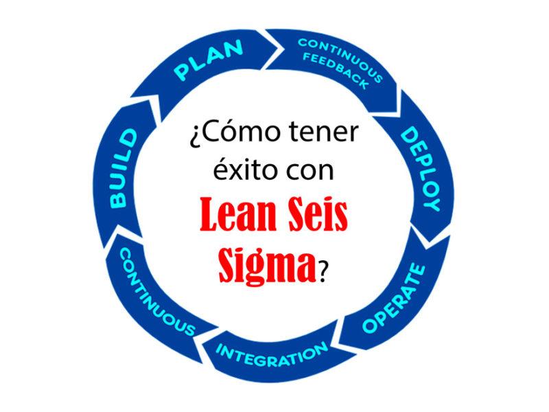 seis-sigma-lean-800x600 ¿Cómo tener éxito con Lean Seis Sigma?