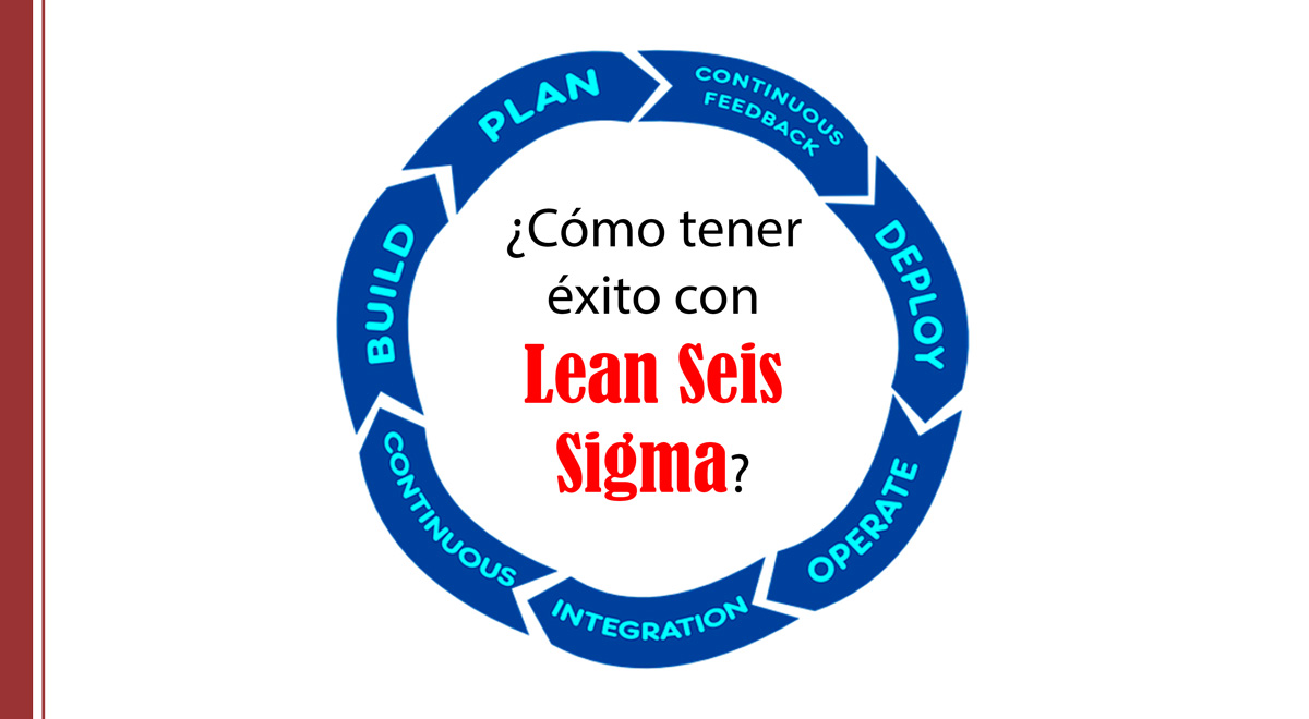 seis-sigma-lean ¿Cómo tener éxito con Lean Seis Sigma?