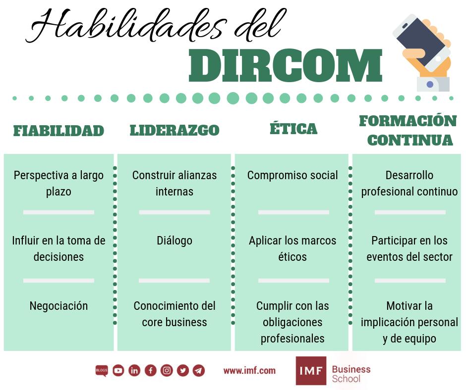 Habilidades-del-Dircom-1 Habilidades del Director de Comunicación