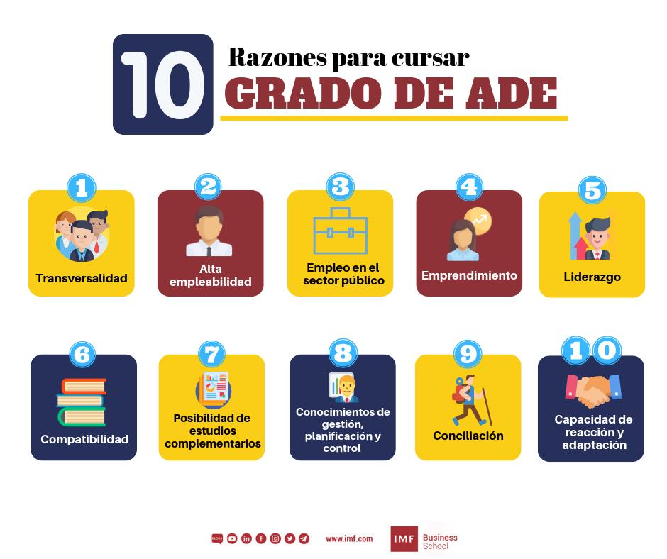 mba-336x280 10 razones para cursar un Grado en ADE