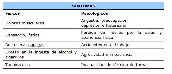 SINTOMA-DEL-ESTRES El estrés en tiempos revueltos