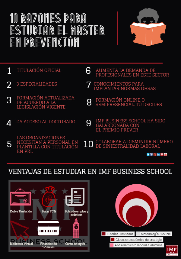 INFOGRAFIA-PRL_image 10 razones para estudiar el Master en Prevención