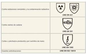 guante-iiiiii-300x190 Protección de manos en el entorno laboral