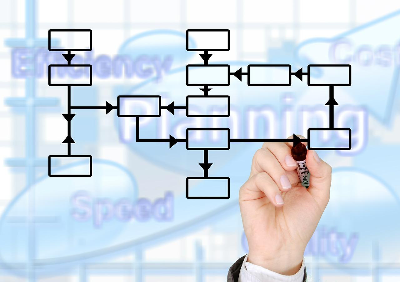 procedimiento-trabajo Los procedimientos de trabajo en la Prevención