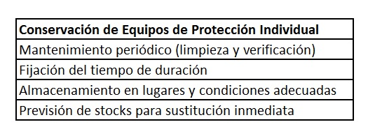 ¿Sabes cómo cuidar tu equipo de protección individual?