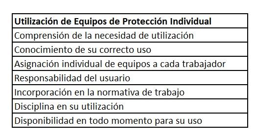 Utilización-de-Equipos-de-protección-individual ¿Sabes cómo cuidar tu equipo de protección individual?