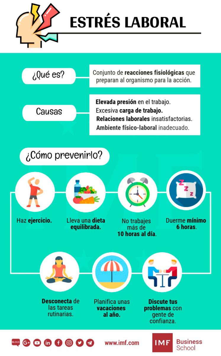 estres-laboral-que-es-causas-como-prevenirlo-1 Estrés laboral: sus causas y cómo prevenirlo