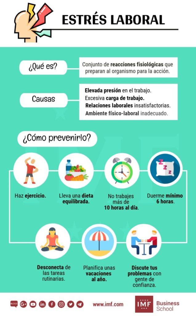 estres-laboral-que-es-causas-como-prevenirlo-637x1024 Estrés laboral: sus causas y cómo prevenirlo