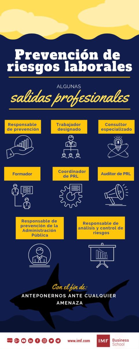 Salidas-profesionales-prevención-riesgos-laborales Salidas profesionales en prevención de riesgos laborales