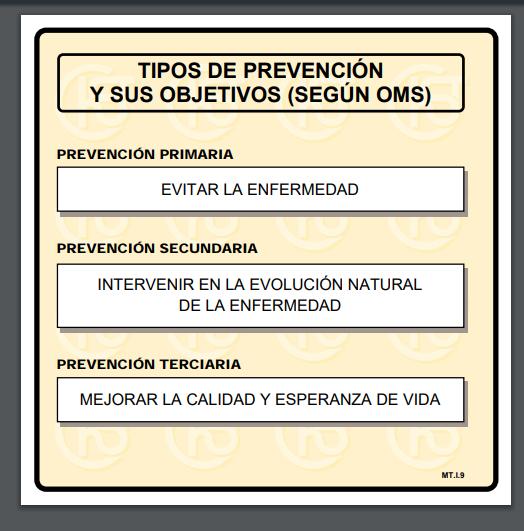 tipos-prl-objetivos Niveles de prevención de riesgos laborales