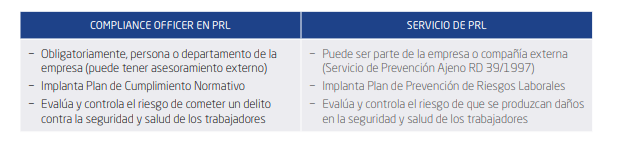 compliance-officer-1 El compliance en materia de prevención de riesgos laborales