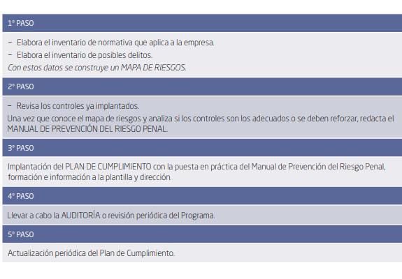 compliance-officer-2 El compliance en materia de prevención de riesgos laborales