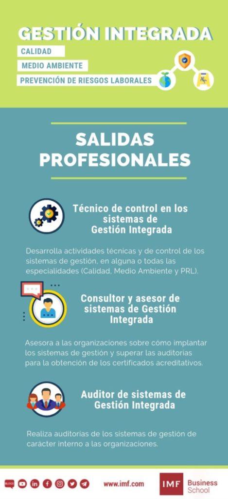 salidas-profesionales-gestion-integrada-3-469x1024 4 razones para estudiar Gestión Integrada