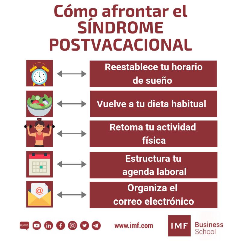 SÍNDROME-POSTVACACIONAL-2 Síndrome postvacacional: Cómo afrontar el estrés de la vuelta al trabajo y al cole