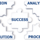 PUZZLE-80x80 El éxito del liderazgo 2.0 se basa en la Inteligencia Social