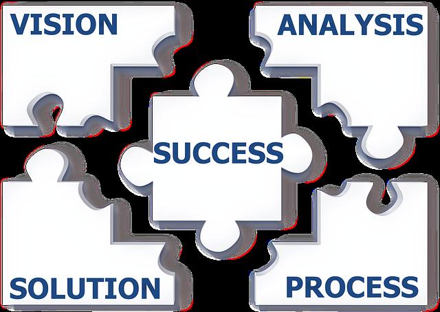PUZZLE El éxito del liderazgo 2.0 se basa en la Inteligencia Social