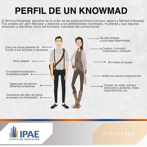 knowmad-300x300 20 competencias profesionales para ser un knowmad