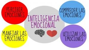 IE-300x170 5 palancas de la Inteligencia Emocional en el trabajo