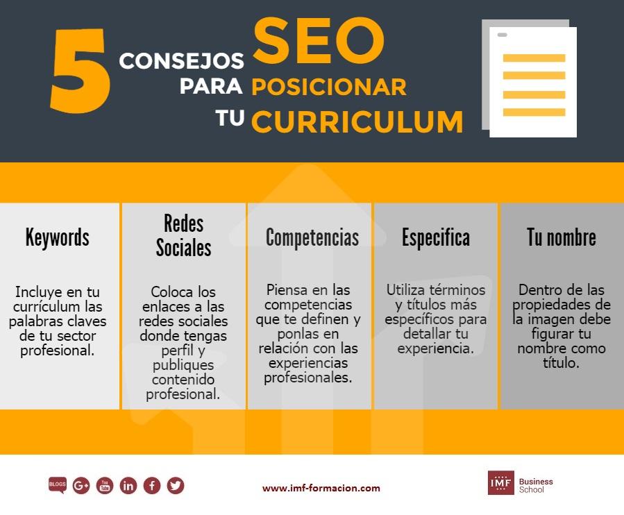 consejos-seo-curriculum 5 consejos de SEO para posicionar tu currículum