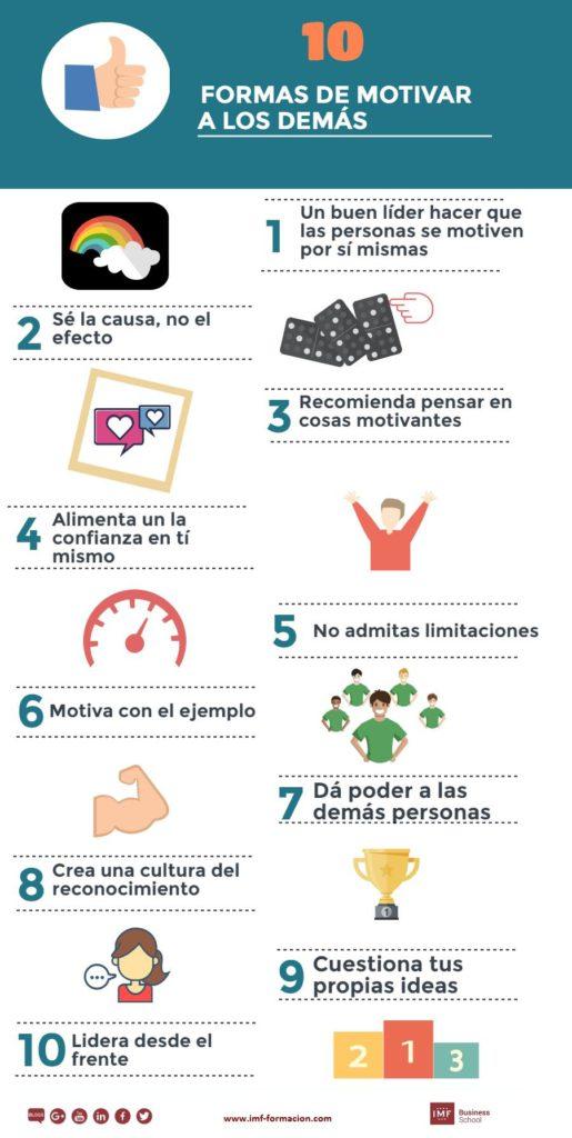 10-formas-motivar-demas