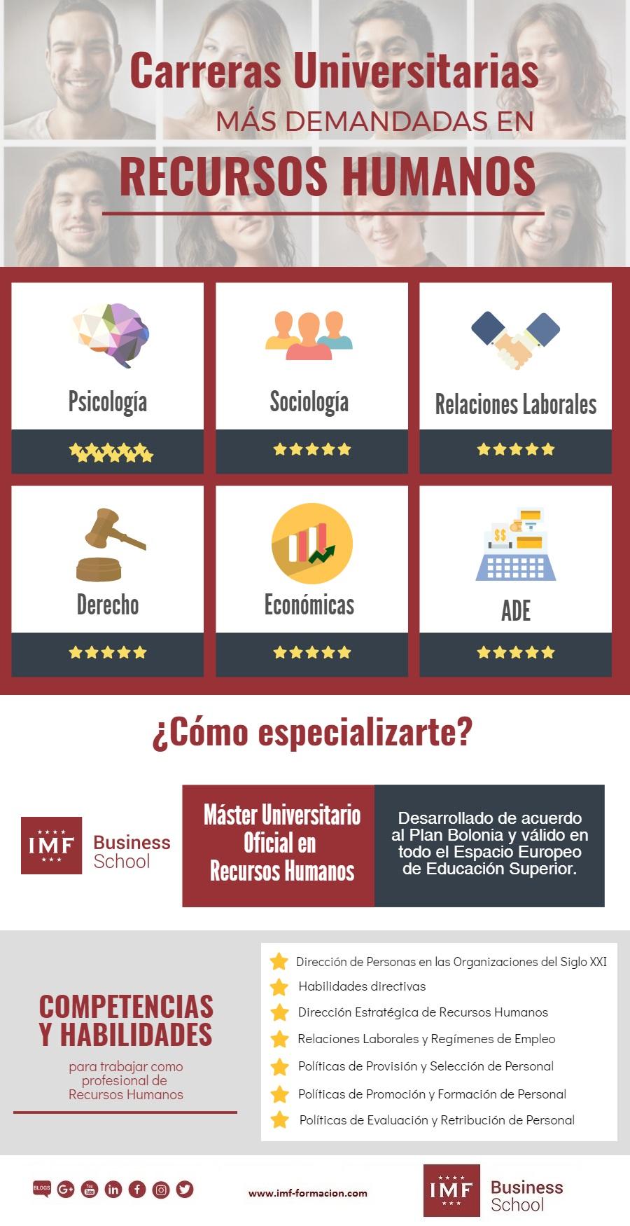 carreras-universitarias-recursos-humanos ¿Qué carreras universitarias son las más demandadas en el área de Recursos Humanos?