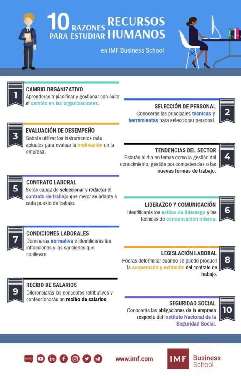 10-razones-estudiar-recursos-humanos Salidas profesionales en Recursos Humanos