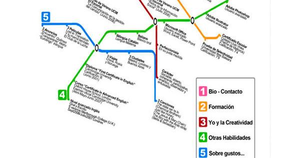 metro-CV Los mejores ejemplos de curriculums originales