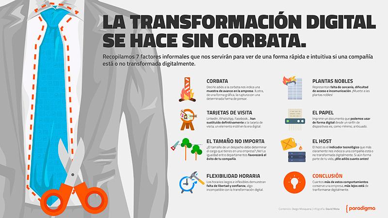 infografia-transformacion-digital-recursos-humanos Indicadores informales de Transformación Digital