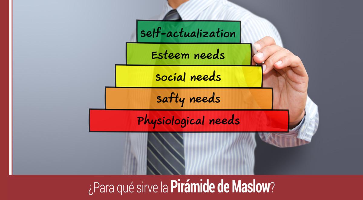 piramide-de-maslow-que-es ¿Qué es y para qué sirve la Pirámide de Maslow?