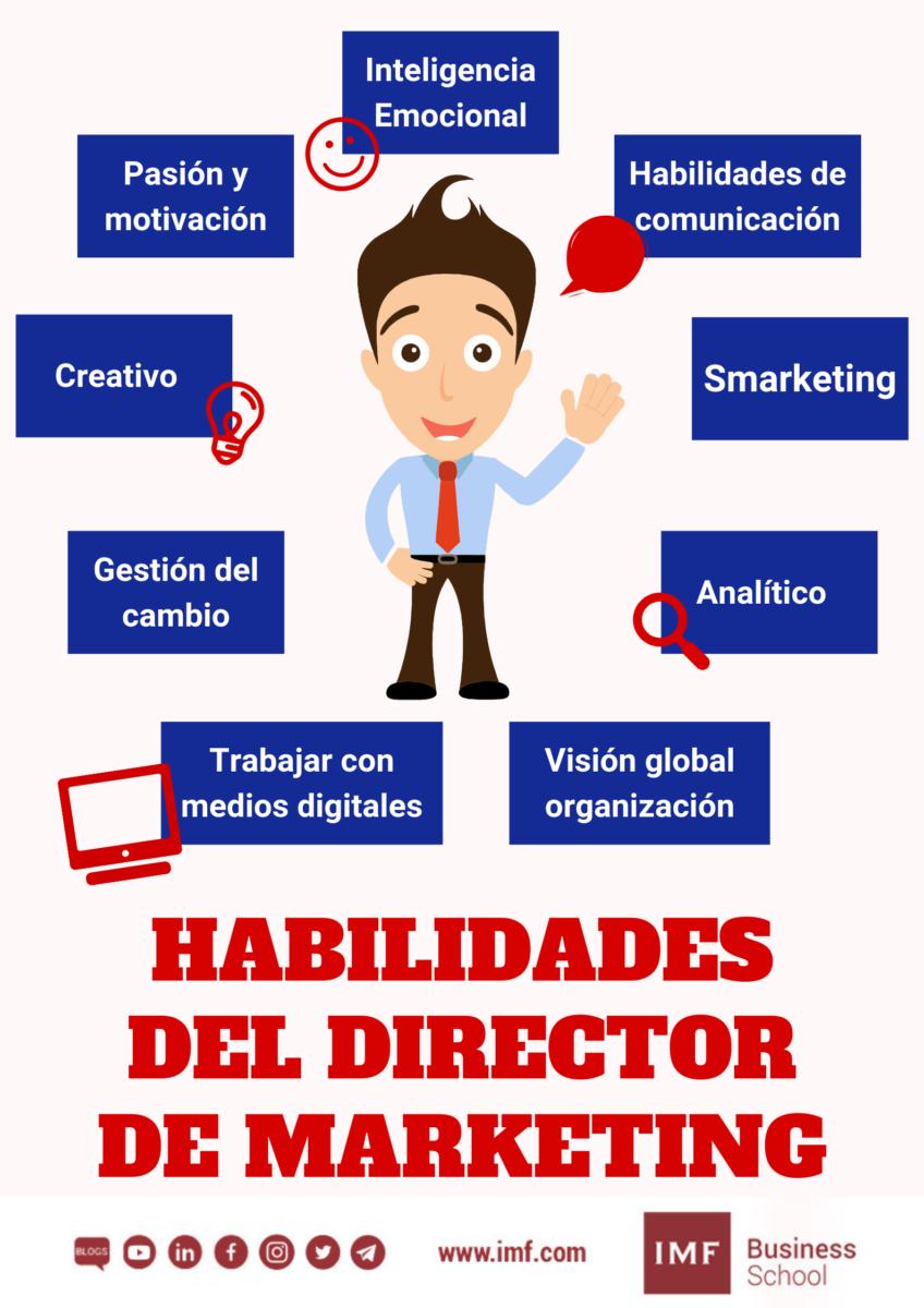 HABILIDADES-DEL-DIRECTOR-DE-MARKETING-1 Habilidades del Director de Marketing