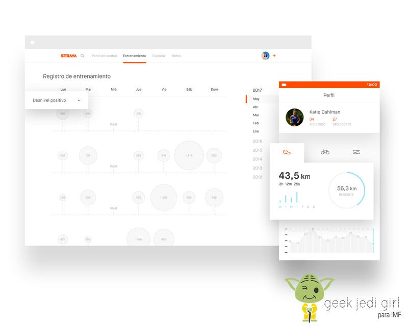 strava Las mejores apps de running para ponerte en forma