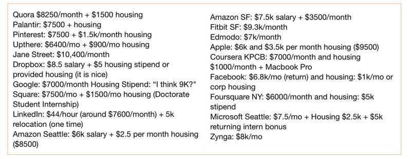 gn7rprby3kexk4hlojjd Cuál es el salario en Silicon Valley y por qué es tan alto