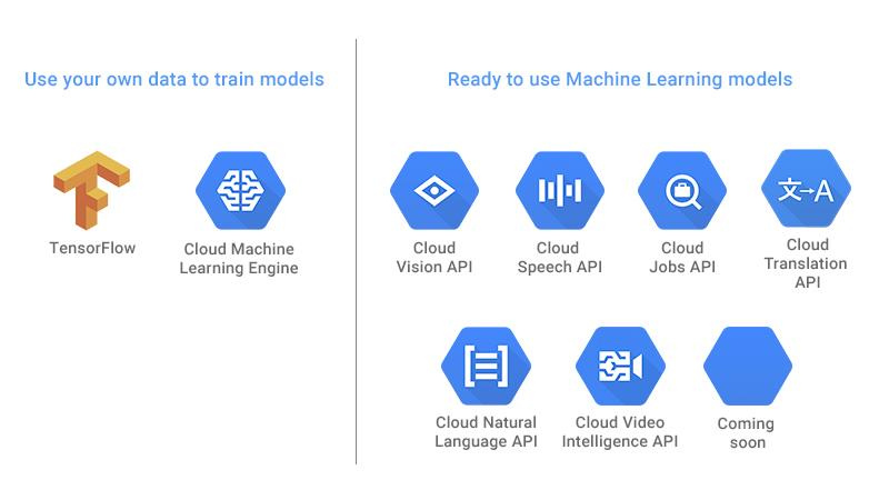 machine-learning-next-1 Google Imágenes y el machine learning que todo lo ve