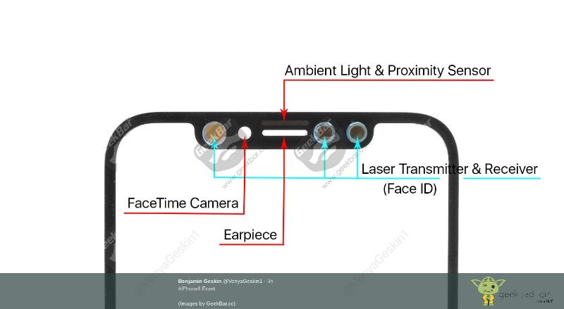 Camara-Iphone8 Leaks de iPhone 8, ¿cómo va a ser?