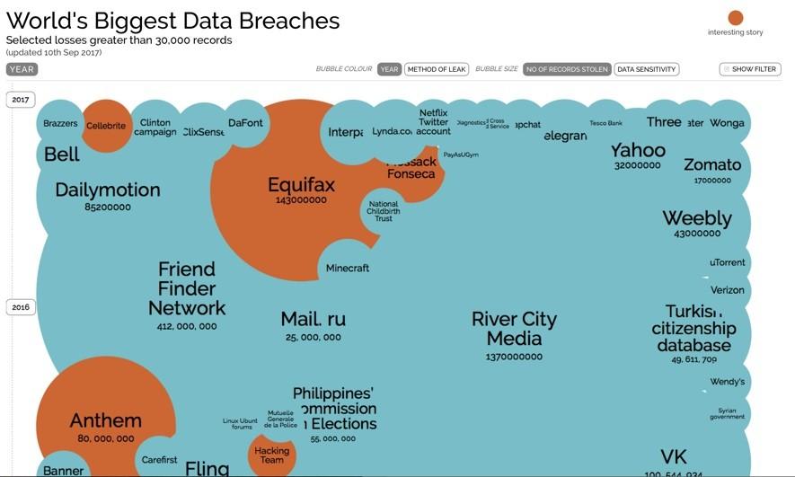 equifax-1 Una vuelta al cole movidita: Equifax, la enésima fuga de datos masiva