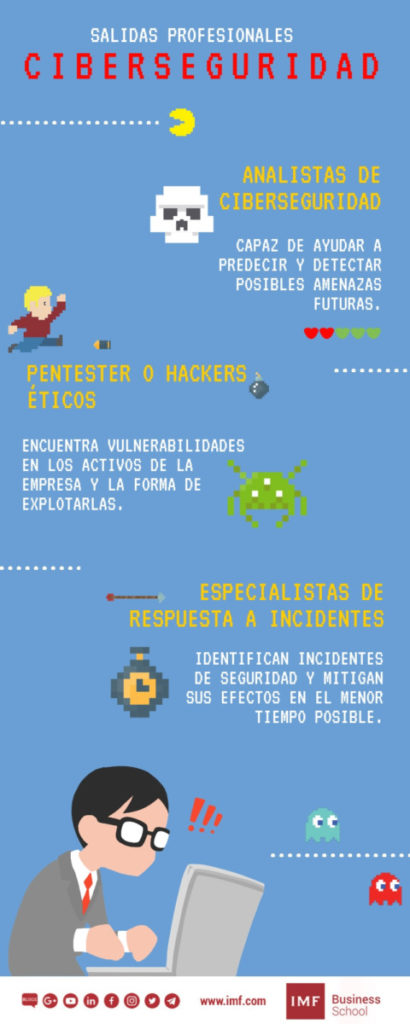 Salidas-profesionales-ciberseguridad-410x1024 Salidas profesionales en Ciberseguridad