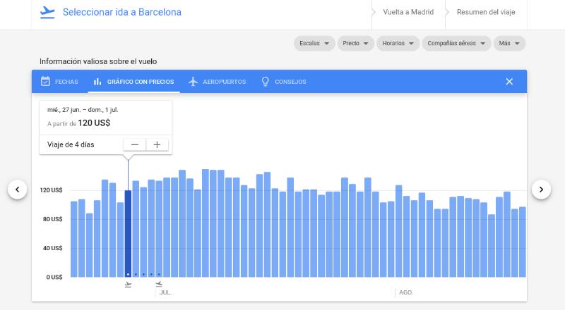 googlevuelos2 Google Vuelos: trucos para seguir precios y ahorrar el máximo