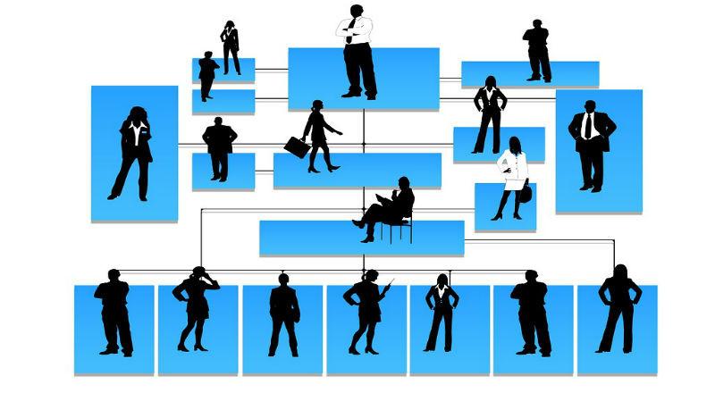 CIO CIO, CSO, CDO, CTO: siglas de alta dirección tecnológica