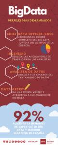 Perfiles-destacados-BigData-120x300 Perfiles más demandados en Big Data