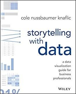 6 Los 9 mejores libros para entender el Big Data