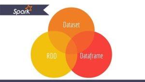 datos-apache-spark-300x169 Dataframe, Dataset y RDD en R y Spark